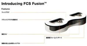 FCSのフィンカップ