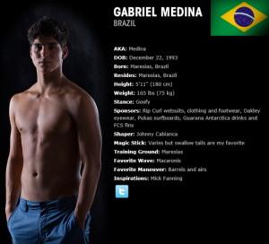 Gabriel Medina(ガブリエル メディーナ )のプロフィール